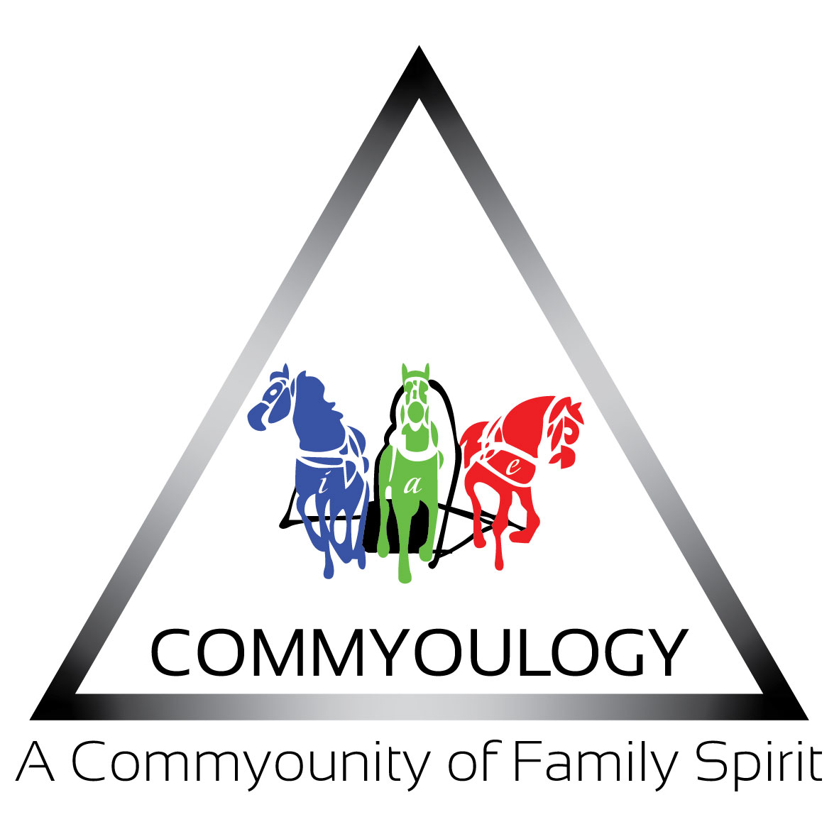 Commyoulogy